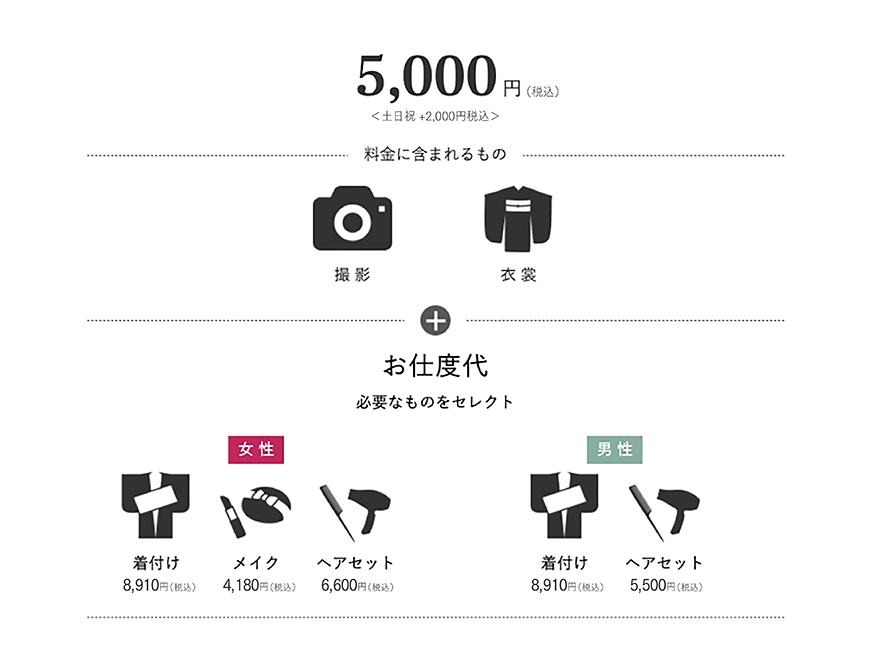 振袖撮影価格